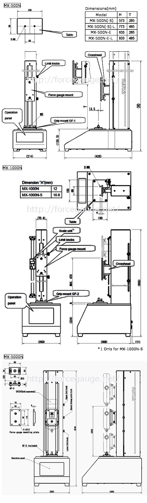Dimensions for MX series Automatic force tester