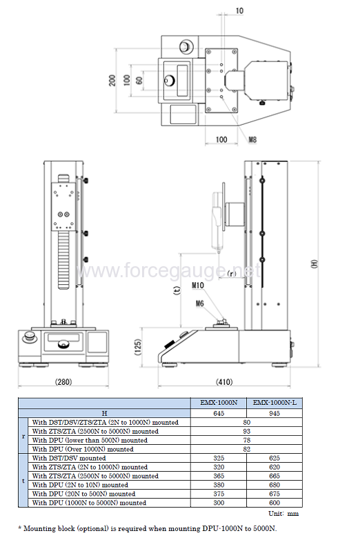 Dimensions for EMX series