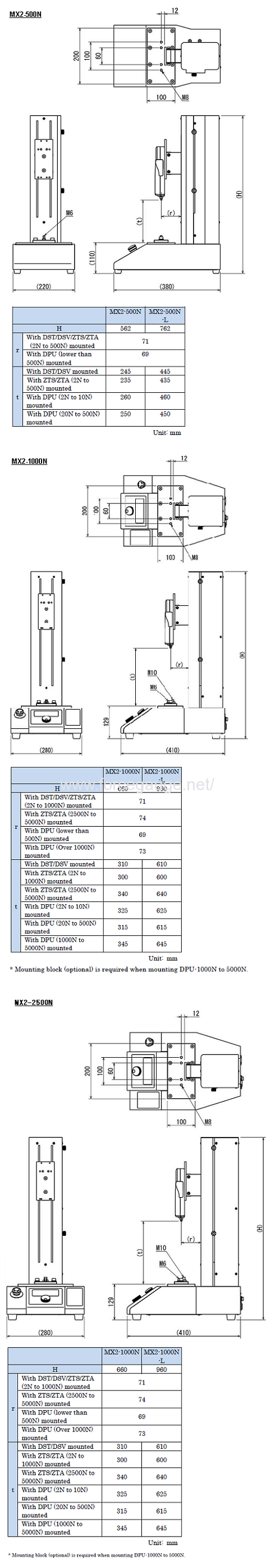 Dimensions for MX2 series